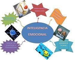 Juegos para Estimular la #InteligenciaEmocional en Niños | INTELIGENCIAS MÚLTIPLES Y MÁS | Scoop.it