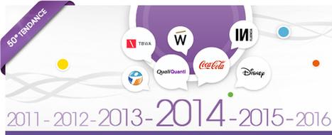 Quelles tendances pour 2014 et au-delà ? La réponse des marques et des influenceurs | Communication & marketing durable, éco-conception | Scoop.it