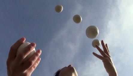 The Juggler: Being part of HR Analytics Team | Talent Analytics & The Future of Work | Scoop.it