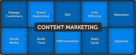 10 Reasons Why Startups Should Care About Content Marketing | Social media culture | Scoop.it