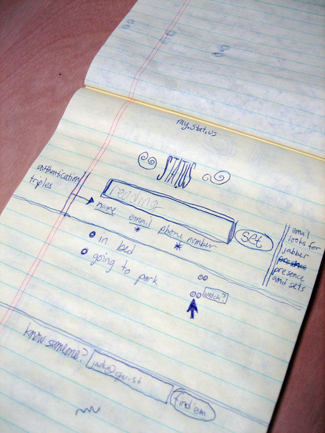 The first sketch of Twitter. Just Imagine! | New Ideas ☼ Innovative Thinking | Scoop.it