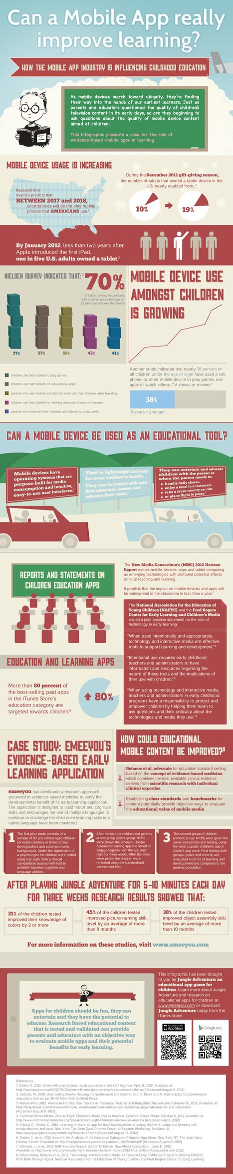 ¿Puede una APP mejorar el aprendizaje? #infografia #infographic #education   El rincón de mferna   Scoop.it