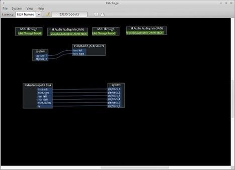 Introduction à la MAO sous Linux - P3ter.fr | Open MAO | Scoop.it