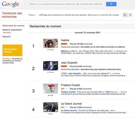 Google Trends propose (enfin) les recherche du moment en France   Entrepreneurs du Web   Scoop.it