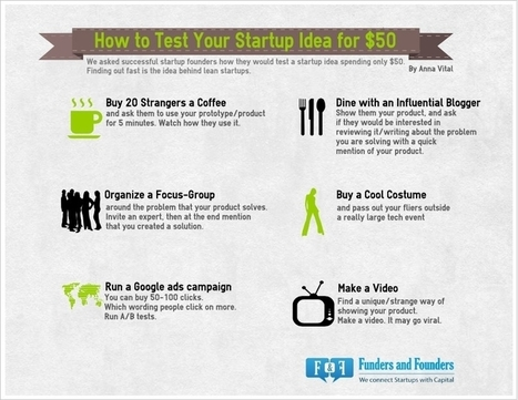 How to Test Your Startup Idea for $50 | Innovation and Startups | Scoop.it