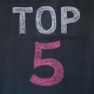 The Top 5 B2B Marketing Blog Posts of 2012 | B2B Marketing - the good stuff | Scoop.it