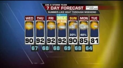 WEATHER: Heat continues in Central Va. | Live, Work & Play in the RVA | Scoop.it