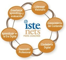 "Las TIC, el ""Coaching"" y las comunidades virtuales. 