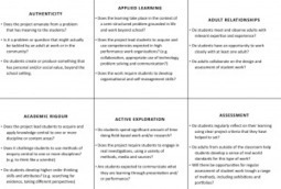 The Learning Spy - Project Based Learning: I did it my way   New Learning - Ny læring   Scoop.it
