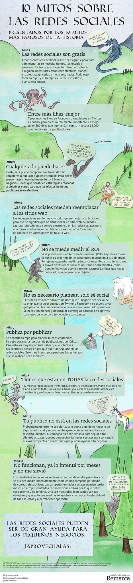 10 Mitos sobre las Redes Sociales | El Content Curator Semanal | Scoop.it