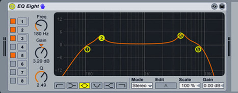 Ableton Mixing Tips and Tricks: EQing Piano by Rafael | Music Creation and Tools | Scoop.it