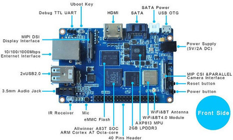 Banana Pi BPI-M3 Development Board Features Allwinner A83T Octa core Processor | Embedded Systems News | Scoop.it
