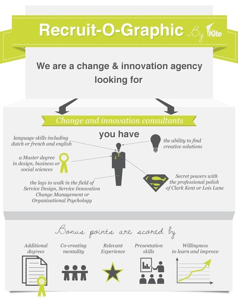 Recruit-O-Graphic - Blog About Infographics and Data Visualization - Cool Infographics | Good copy, bad copy | Scoop.it