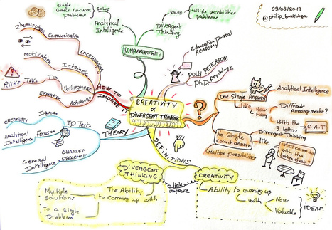 Visual Mapping: Creativity and Divergent Thinking: two critical skills | Art of Hosting | Scoop.it