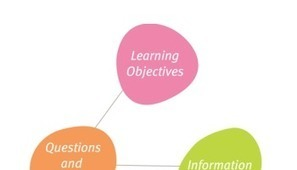 3 practical tips that will make your eLearning course more effective | Aprendizaje y Cambio | Scoop.it