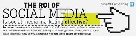 [Infographie] Quel ROI pour les média sociaux ?   Web marketing, comment optimiser ses campagnes et en mesurer les retours   Scoop.it