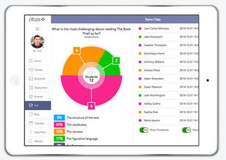 OtusPlus: ambiente di apprendimento free per la gestione delle classe e l'insegnamento online | AulaMagazine Scuola e Tecnologie Didattiche | Scoop.it