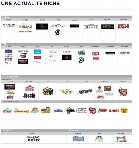 Chronique Disney (Pratique) Vous allez adorer : un planning de ce que nous réserve Disney sur toute l'année 2012 ! (sous réserve de modification comme le veut la formule consacrée) | Chaînes Disney (TV - Canalsat - Orange - Freebox - Neufbox ...) | Scoop.it