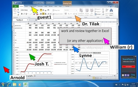 TeamPlayer4 PRO,logiciel de partage | Chroniques libelluliennes | Scoop.it
