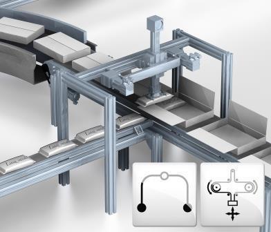 Lenze lance un module technologique pour les robots portiques en application «pick & place» - Toute l'information sur l'Emballage   Automatisation industrielle   Scoop.it
