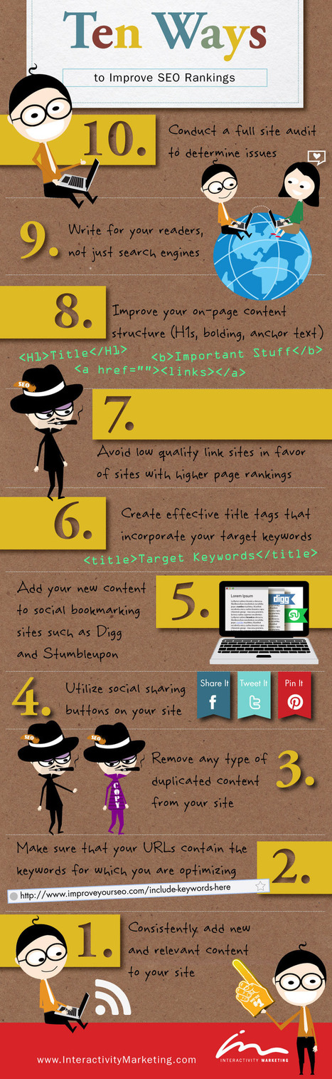 10 Simple Ways To Quickly Improve SEO Rankings [Infographic] | social: who, how, where to market | Scoop.it