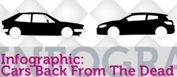 Cars Back From The Dead - Infographic - Creditplus | Car Infographics | Scoop.it