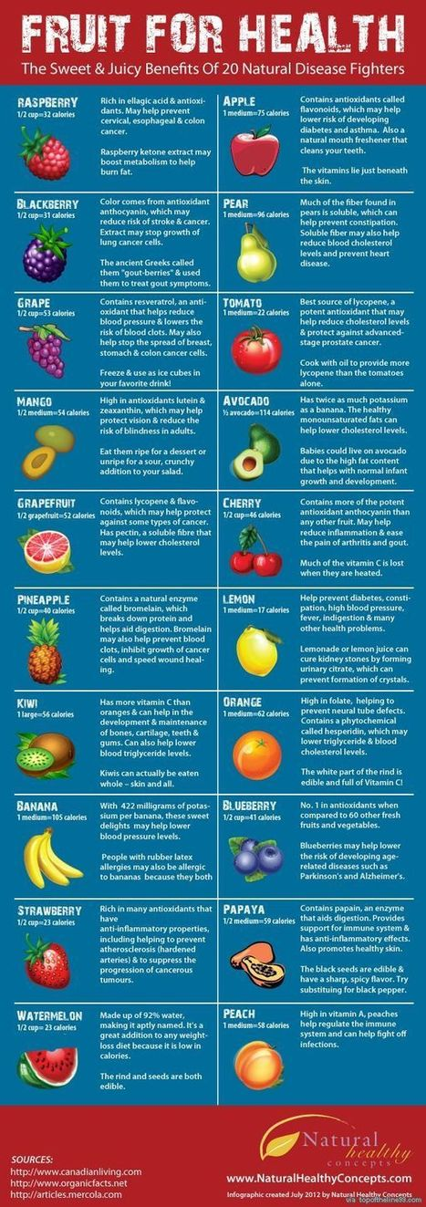 Fruit for Health Infographic - Best Infographics | Digital-News on Scoop.it today | Scoop.it