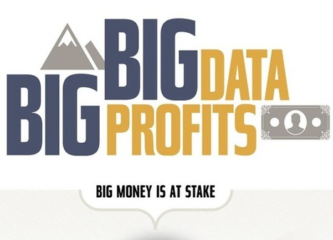 CMOs' Journey from Big Data to Big Profits (Infographic) | Big Data, Analytics, Business Intelligence, and Cool Stuff | Scoop.it
