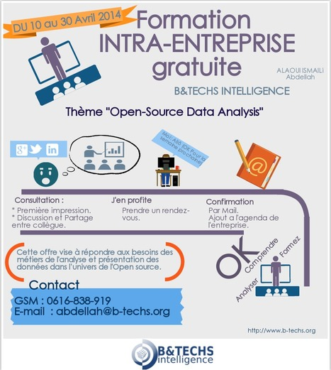 Formation INTRA-ENTREPRISE Gratuite Maroc. | Ambitions of a small DataMiner | Scoop.it