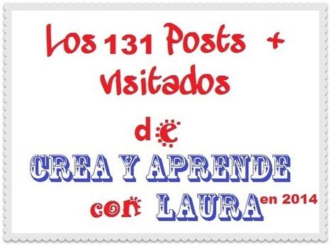 Los 131 posts más visitados en Crea y aprende con Laura en 2014 | Las TIC en el aula de ELE | Scoop.it