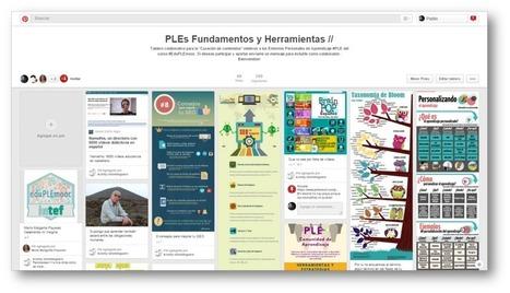 Content Curation: La Importancia del Panel de Recuperación | Entornos personales de aprendizaje - PLE | Scoop.it