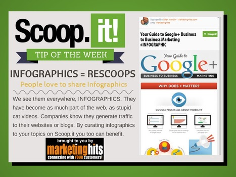 Scoop.it - Tip of the Week! Infographics #scoopittip #contentcuration | Scoop.it Tips | Scoop.it