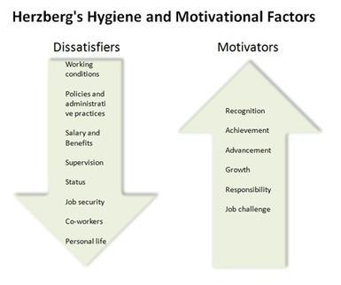 Leadership & Human Behavior - Yonetim ve Organizasyon ...   Research on the Human Condition   Scoop.it