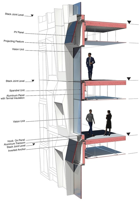 double skin facade product pdf
