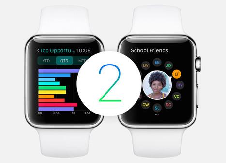 Apple's WatchOS 2 Make App Development Easier | iPhone Applications Development | Scoop.it