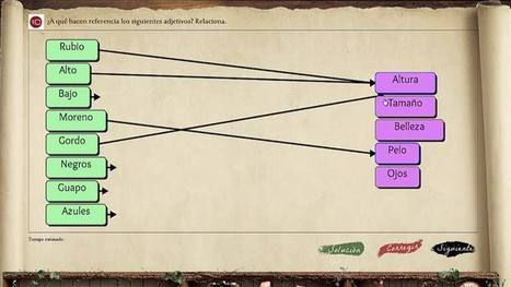 Aprendizaje con Spanish Language Route - RTVE | Spanish taste | Scoop.it