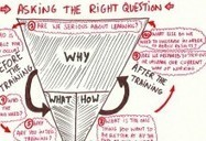 Are We Serious About Learning? | Reply-MC | Organizational Learning and Development | Scoop.it