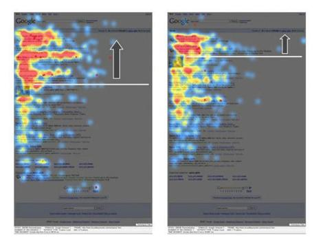 Understanding search user behaviour | Search News Central | Clustering Search Engine Results | Scoop.it