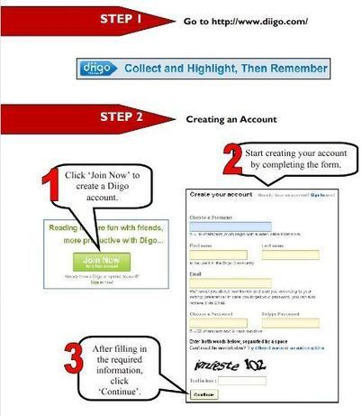 Kleinspiration: Web 2.0 Annotation and Bookmarking Tools: A Quick Guide   Edtech PK-12   Scoop.it