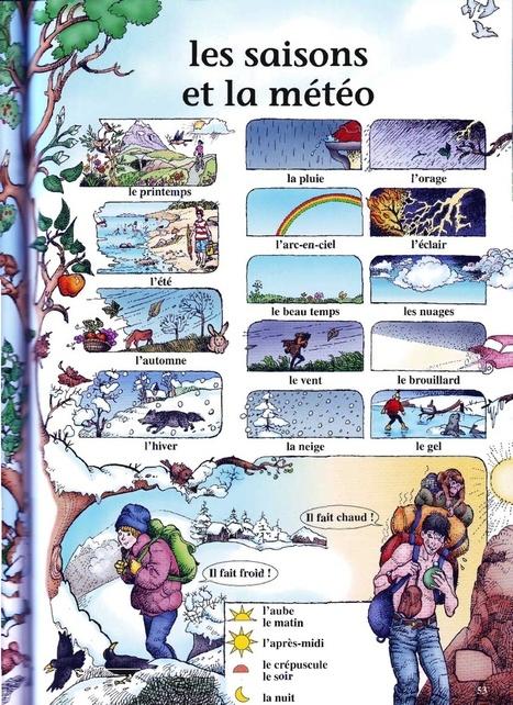 Météo | FLE enfants | Scoop.it