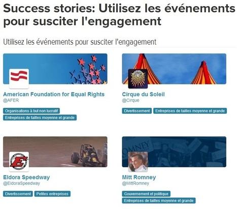 66 exemples d'utilisation réussie de Twitter par des entreprises ou institutions (+vidéo) | Technologie web | Scoop.it