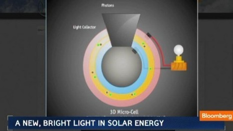 A New, Bright Light in Solar Energy Production: Video   SunCurrent Marketing   Scoop.it