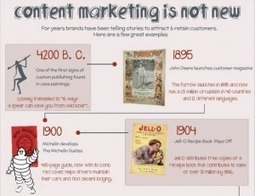 Content Marketing Is Old News — Social Media Coach | Premium Content Marketing | Scoop.it