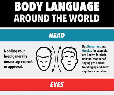 Infographic: Body Language Around The World - DesignTAXI.com | Culture | Scoop.it