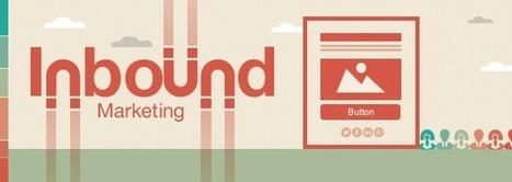 Lander Blog | Marketing de continguts | Scoop.it