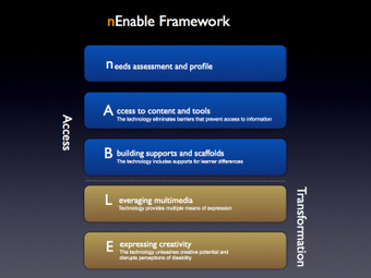 A SAMR and UDL Framework « The Website of Luis Perez | Universal Design for Learning and Curriculum | Scoop.it