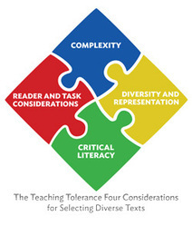 Project Appendix D | Teaching Tolerance | English Learners, ESOL Teachers | Scoop.it