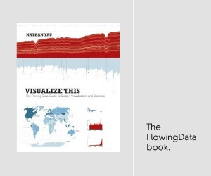 Data and visualization blogs worth following | visual data | Scoop.it