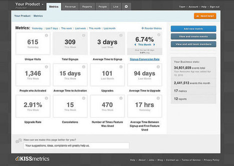 5 Top Google Analytics Alternatives for You to Consider | SEO & Gestionnaire de projet | Scoop.it