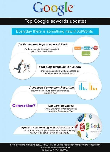 Top Google Adwords Update | Search Engine Optimization | Scoop.it